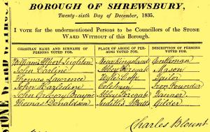 Hand written council voting paper, 1835